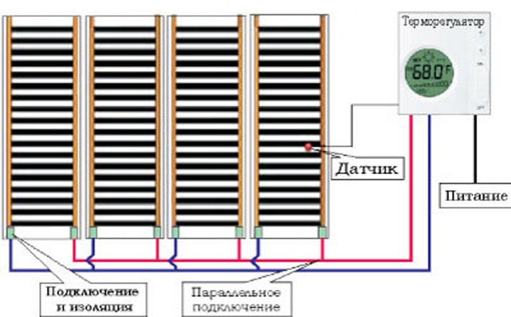 Плёночный электрический теплый пол, схема подключения
