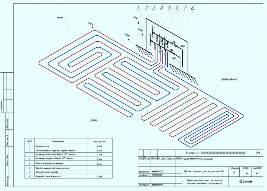 Комбинированная схема раскладки водяного теплого пола