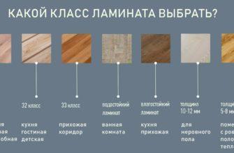 Классы износостойкости ламината