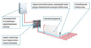 Подключение от радиатора