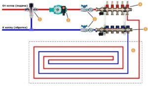 подключения водяного теплого пола от От трехходового клапана