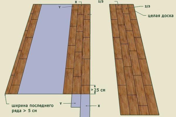 Схемы и варианты укладки ламината на пол (в квартире или доме)